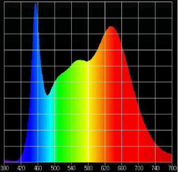 Enlite_Full_Spectrum_LED_Grow_Light.png